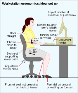 Office Chair Posture Tips
